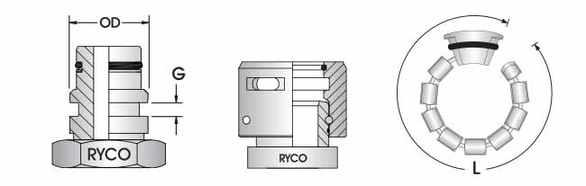 RYCO CROCBITE - Mine Safe Connection System