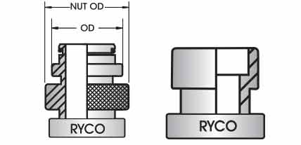 RYCO RKV Thread Connector Identification