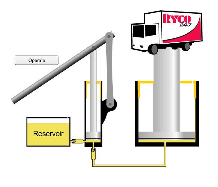 Why force multiplication is key to how hydraulic systems