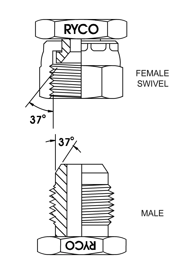 JIC Thread Swivel