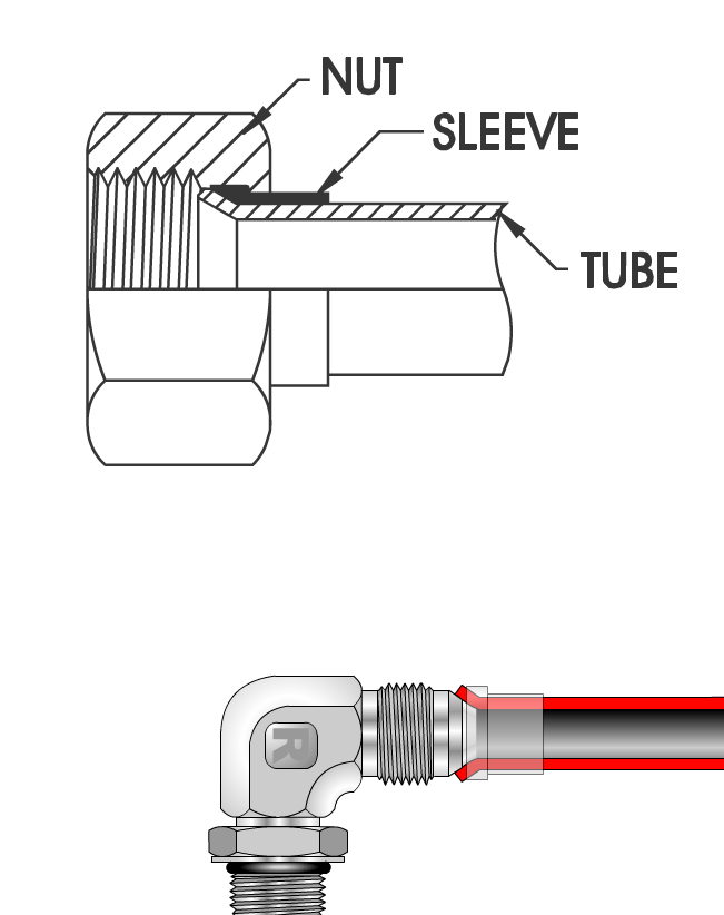 JIC Thread Assembly