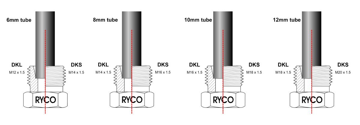 Metric Din Tube Sizing