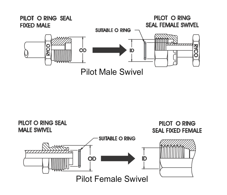 SAE Pilot O-Ring Male and Female Swivel