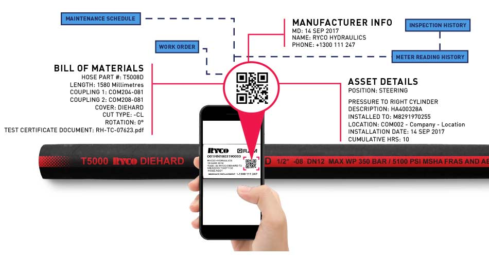 RYCO Asset Management System Hose Assembly QR Code Scan