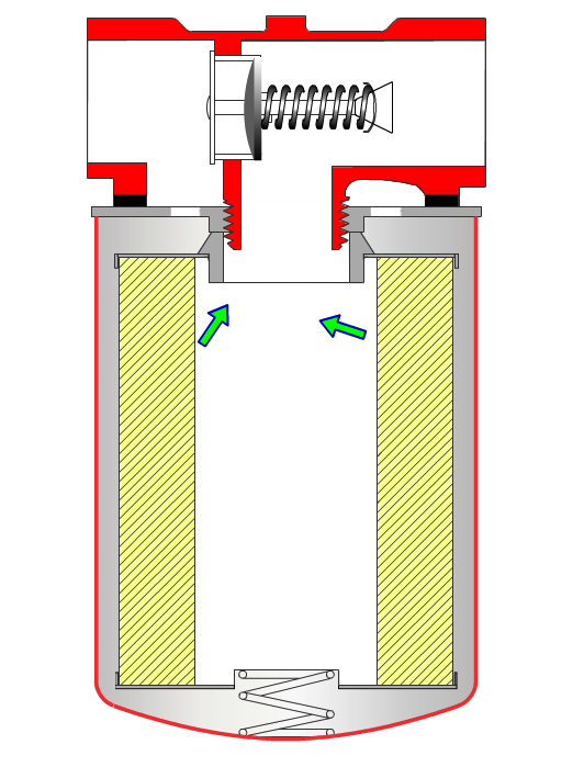 Hydraulic Filters - Element Flow