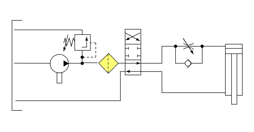 System Cleanliness - Filter Placement for Pressure Filtration